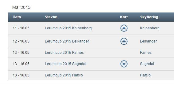 Påmelding LerumCup 2015